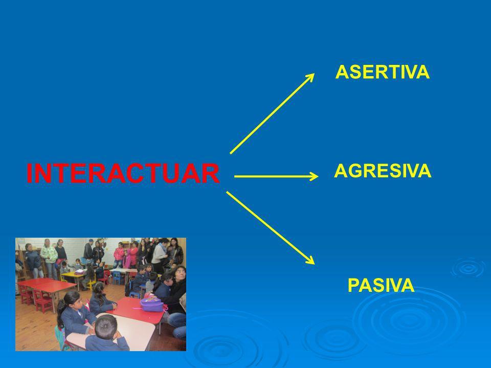 ASERTIVA INTERACTUAR AGRESIVA PASIVA