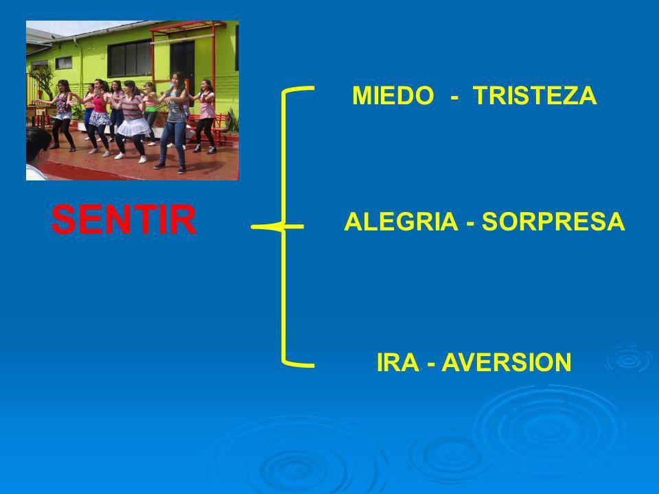 MIEDO - TRISTEZA SENTIR ALEGRIA - SORPRESA IRA - AVERSION