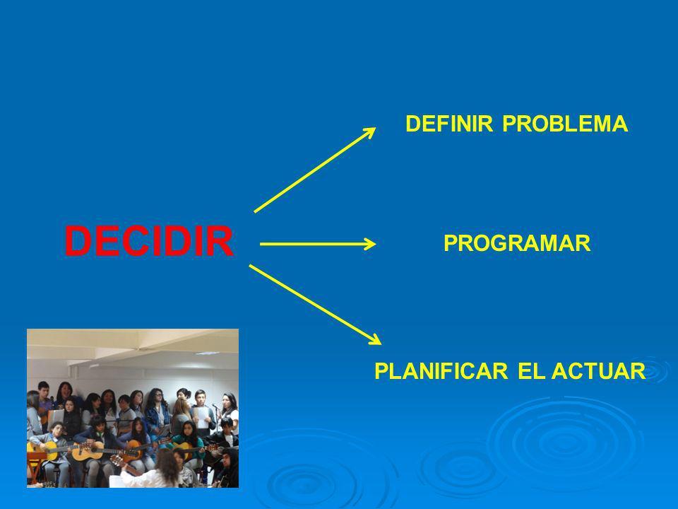 DEFINIR PROBLEMA DECIDIR PLANIFICAR EL ACTUAR PROGRAMAR