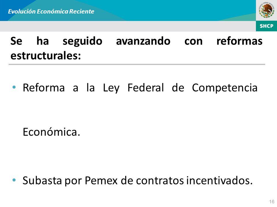 Se ha seguido avanzando con reformas estructurales: 16 Reforma a la Ley Federal de Competencia Económica. Subasta por Pemex de contratos incentivados.