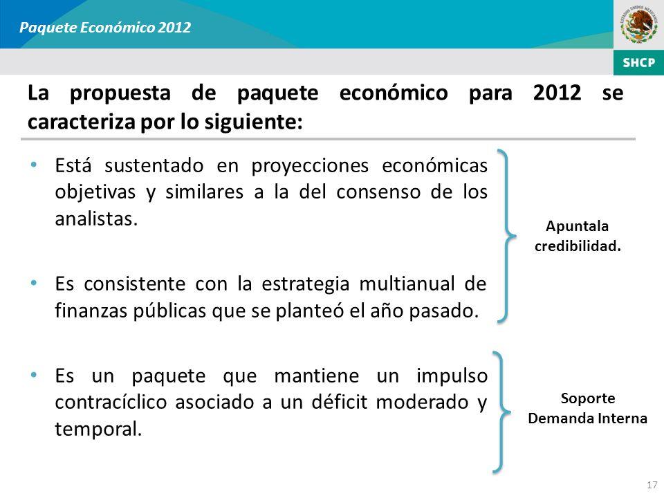 17 Paquete Económico 2012 La propuesta de paquete económico para 2012 se caracteriza por lo siguiente: Está sustentado en proyecciones económicas obje