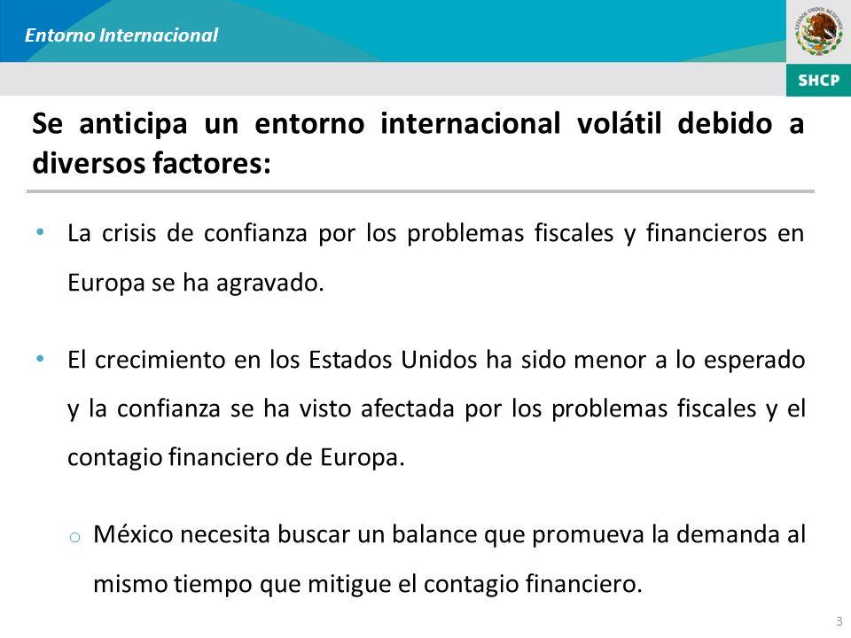 3 Entorno Internacional Se anticipa un entorno internacional volátil debido a diversos factores: La crisis de confianza por los problemas fiscales y f