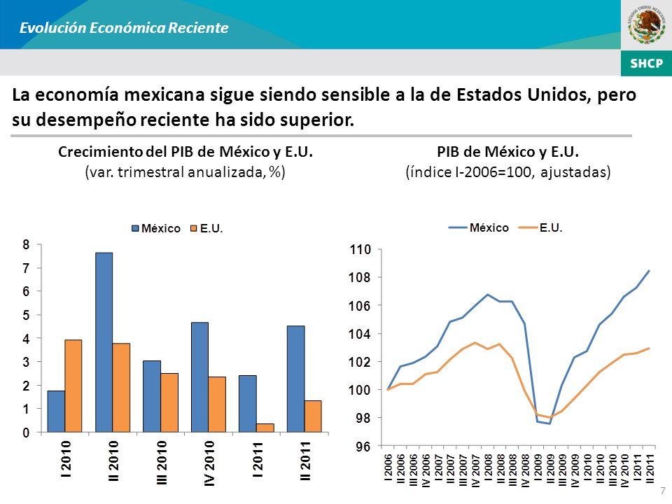 7 La economía mexicana sigue siendo sensible a la de Estados Unidos, pero su desempeño reciente ha sido superior. Crecimiento del PIB de México y E.U.