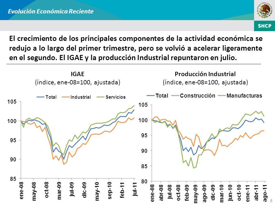 8 Evolución Económica Reciente IGAE (índice, ene-08=100, ajustada) Producción Industrial (índice, ene-08=100, ajustada) El crecimiento de los principa
