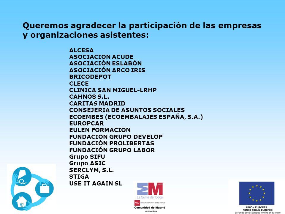Queremos agradecer la participación de las empresas y organizaciones asistentes: ALCESA ASOCIACION ACUDE ASOCIACIÓN ESLABÓN ASOCIACIÓN ARCO IRIS BRICODEPOT CLECE CLINICA SAN MIGUEL-LRHP CAHNOS S.L.