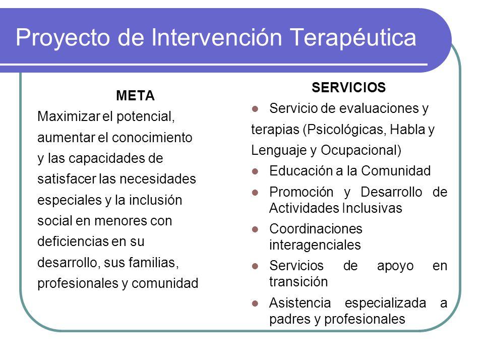 Proyecto de Intervención Terapéutica META Maximizar el potencial, aumentar el conocimiento y las capacidades de satisfacer las necesidades especiales y la inclusión social en menores con deficiencias en su desarrollo, sus familias, profesionales y comunidad SERVICIOS Servicio de evaluaciones y terapias (Psicológicas, Habla y Lenguaje y Ocupacional) Educación a la Comunidad Promoción y Desarrollo de Actividades Inclusivas Coordinaciones interagenciales Servicios de apoyo en transición Asistencia especializada a padres y profesionales