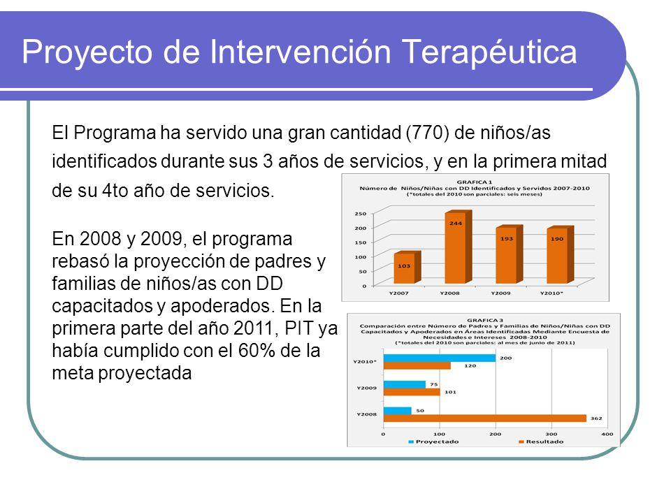 Proyecto de Intervención Terapéutica El Programa ha servido una gran cantidad (770) de niños/as identificados durante sus 3 años de servicios, y en la primera mitad de su 4to año de servicios.
