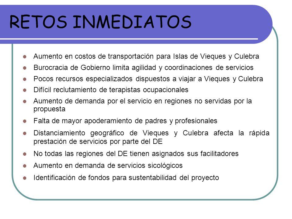 RETOS INMEDIATOS Aumento en costos de transportación para Islas de Vieques y Culebra Burocracia de Gobierno limita agilidad y coordinaciones de servic