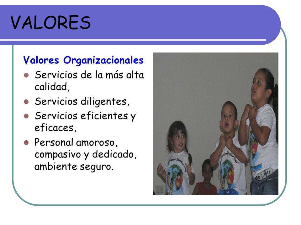 VALORES Valores Organizacionales Servicios de la más alta calidad, Servicios diligentes, Servicios eficientes y eficaces, Personal amoroso, compasivo y dedicado, ambiente seguro.