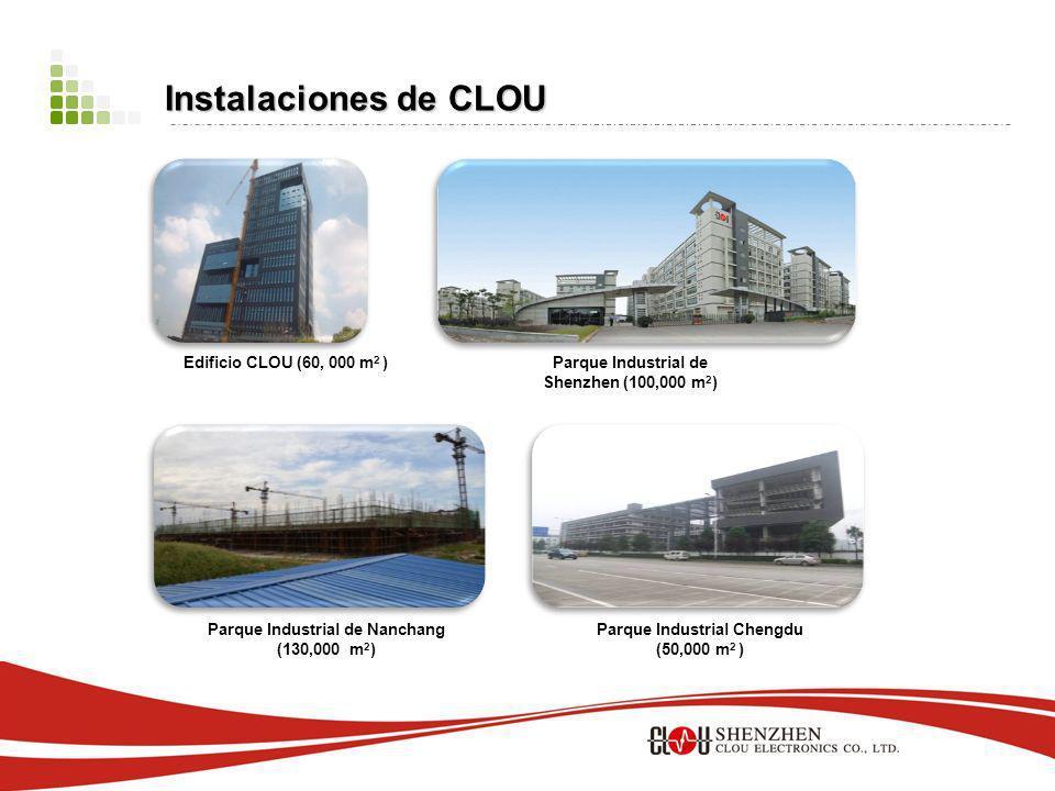 Perfil de la Empresa 2009 Establece su propio Parque Industrial en Shenzhen 1996 Fundada en la Ciudad de Shenzhen 2007 Cotiza en la Bolsa de Comercio