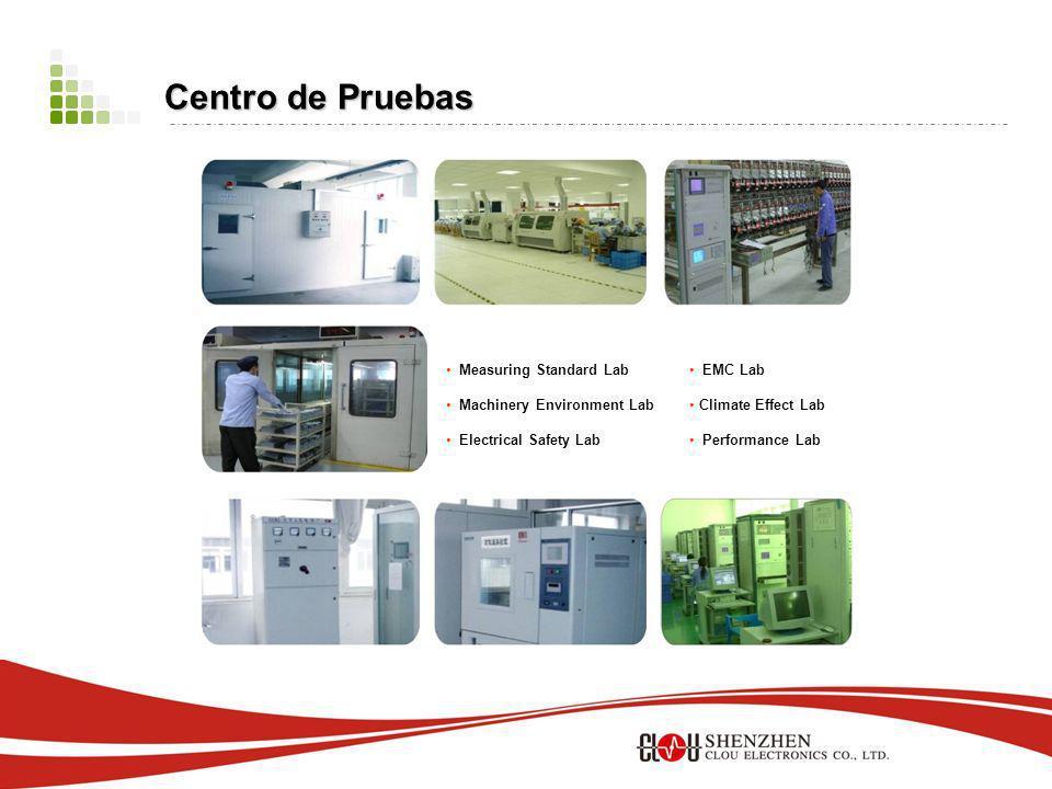 Concentrador Inteligente Concentrador Inteligente Colector Inteligente Colector Inteligente Terminal de Control de Carga Terminal de Control de Carga