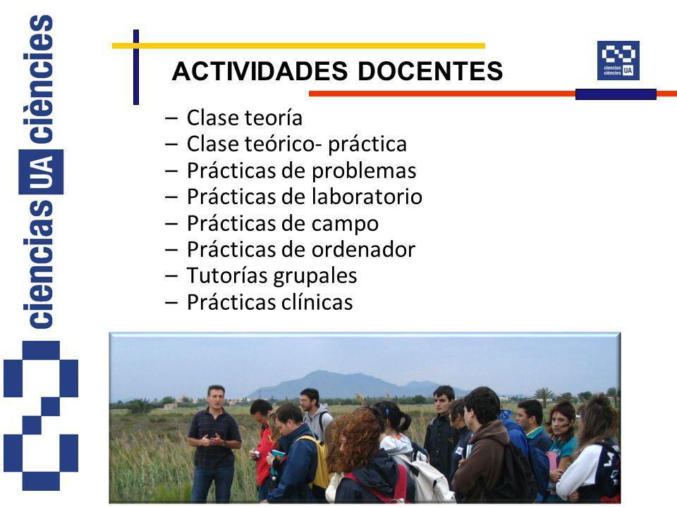 ACTIVIDADES DOCENTES –Clase teoría –Clase teórico- práctica –Prácticas de problemas –Prácticas de laboratorio –Prácticas de campo –Prácticas de ordenador –Tutorías grupales –Prácticas clínicas