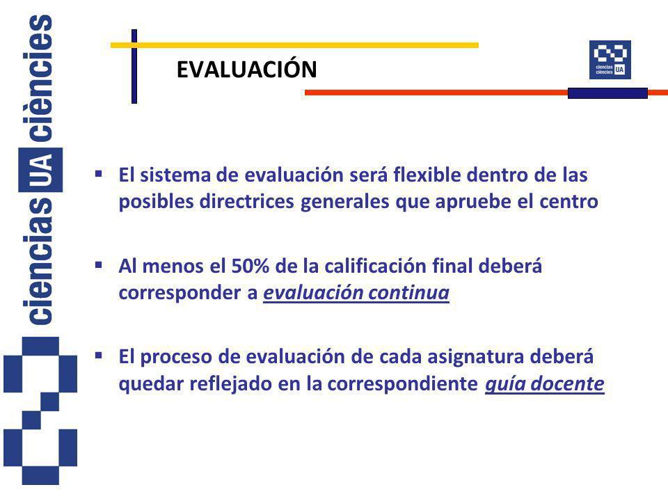 EVALUACIÓN El sistema de evaluación será flexible dentro de las posibles directrices generales que apruebe el centro Al menos el 50% de la calificación final deberá corresponder a evaluación continua El proceso de evaluación de cada asignatura deberá quedar reflejado en la correspondiente guía docente