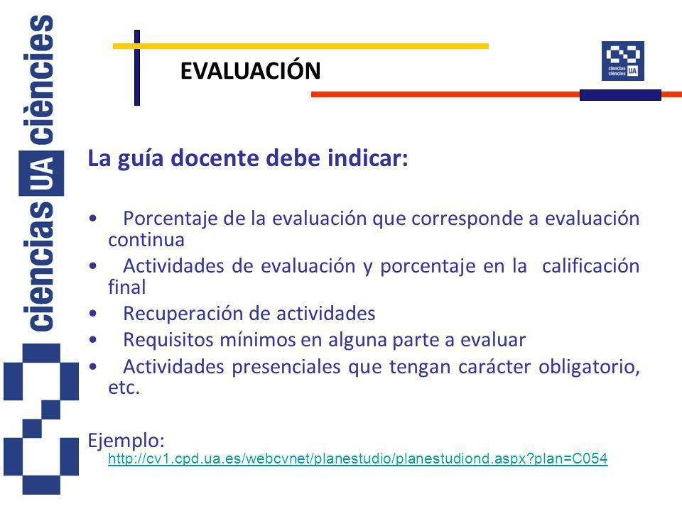 La guía docente debe indicar: Porcentaje de la evaluación que corresponde a evaluación continua Actividades de evaluación y porcentaje en la calificación final Recuperación de actividades Requisitos mínimos en alguna parte a evaluar Actividades presenciales que tengan carácter obligatorio, etc.