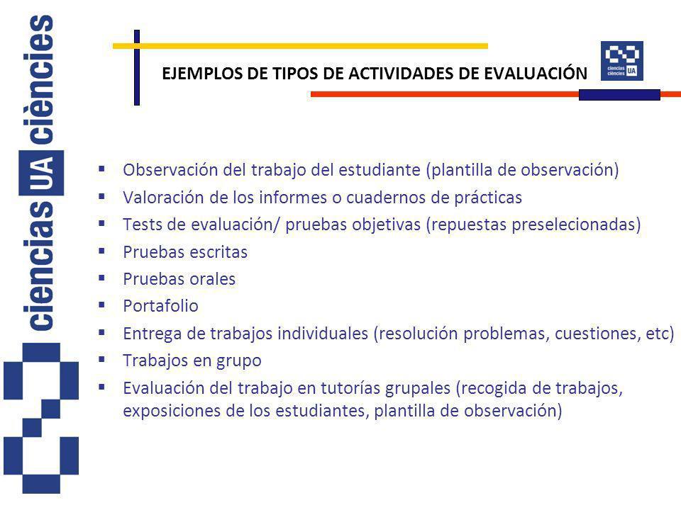 EJEMPLOS DE TIPOS DE ACTIVIDADES DE EVALUACIÓN Observación del trabajo del estudiante (plantilla de observación) Valoración de los informes o cuaderno