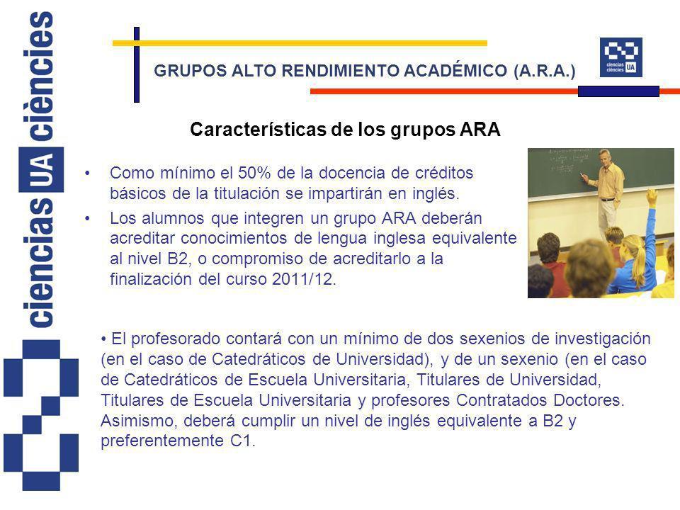Características de los grupos ARA Como mínimo el 50% de la docencia de créditos básicos de la titulación se impartirán en inglés.