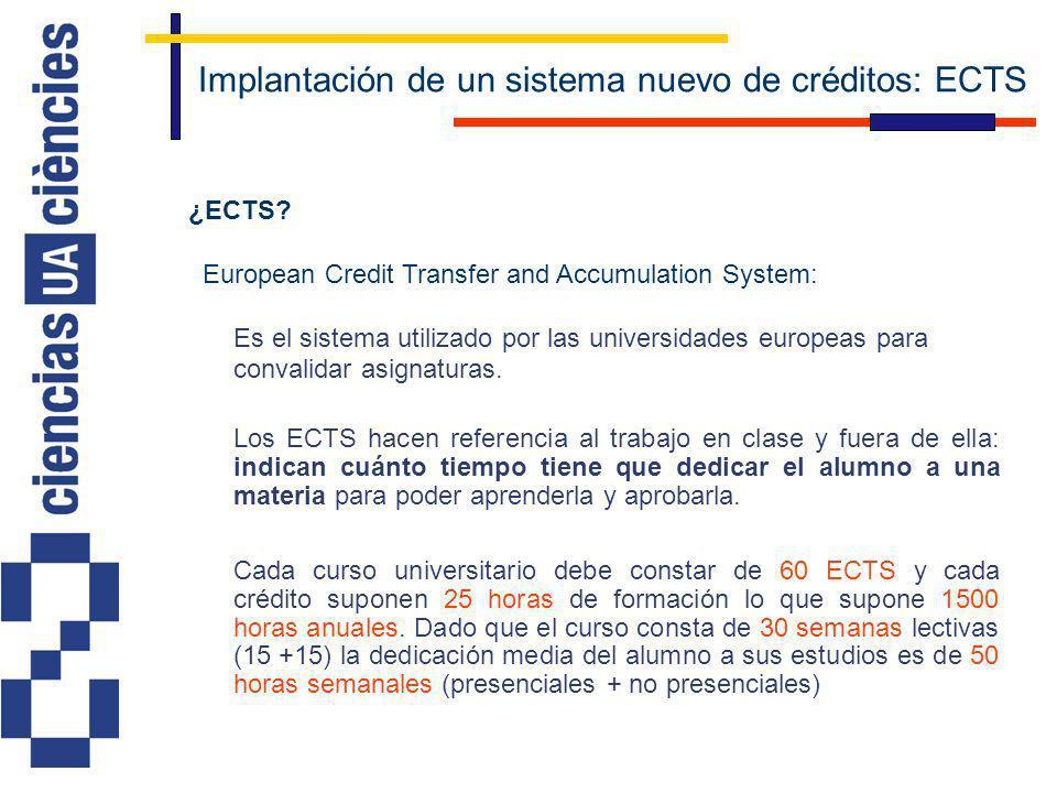 Implantación de un sistema nuevo de créditos: ECTS ¿ECTS? European Credit Transfer and Accumulation System: Es el sistema utilizado por las universida