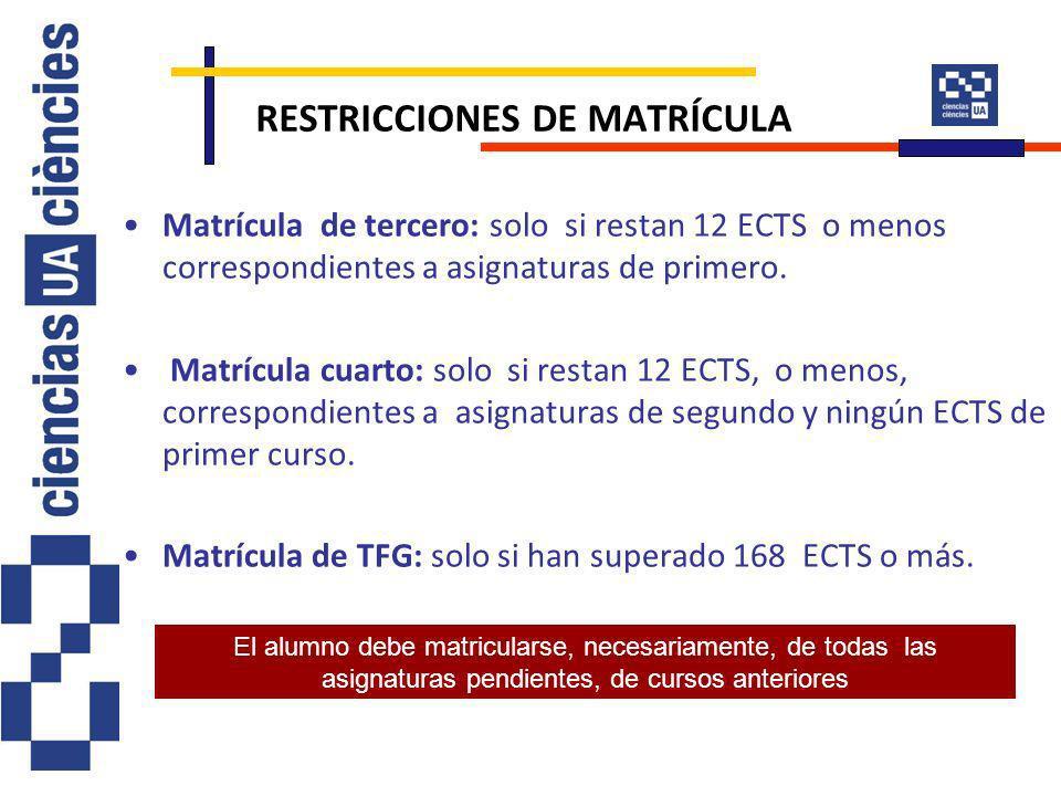 RESTRICCIONES DE MATRÍCULA Matrícula de tercero: solo si restan 12 ECTS o menos correspondientes a asignaturas de primero. Matrícula cuarto: solo si r