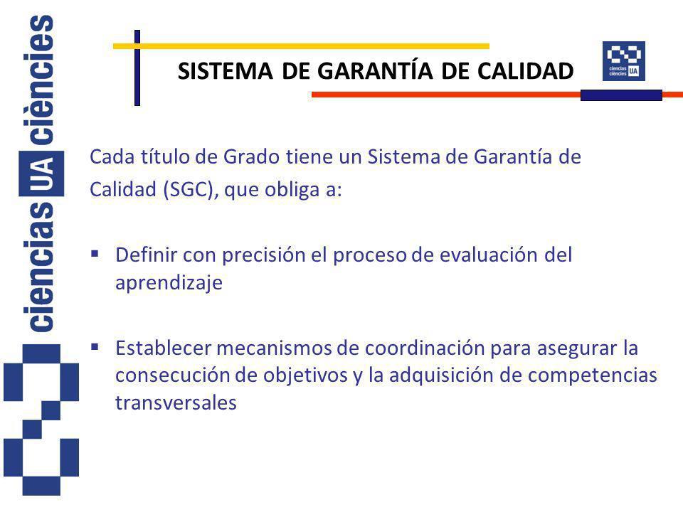 SISTEMA DE GARANTÍA DE CALIDAD Cada título de Grado tiene un Sistema de Garantía de Calidad (SGC), que obliga a: Definir con precisión el proceso de evaluación del aprendizaje Establecer mecanismos de coordinación para asegurar la consecución de objetivos y la adquisición de competencias transversales