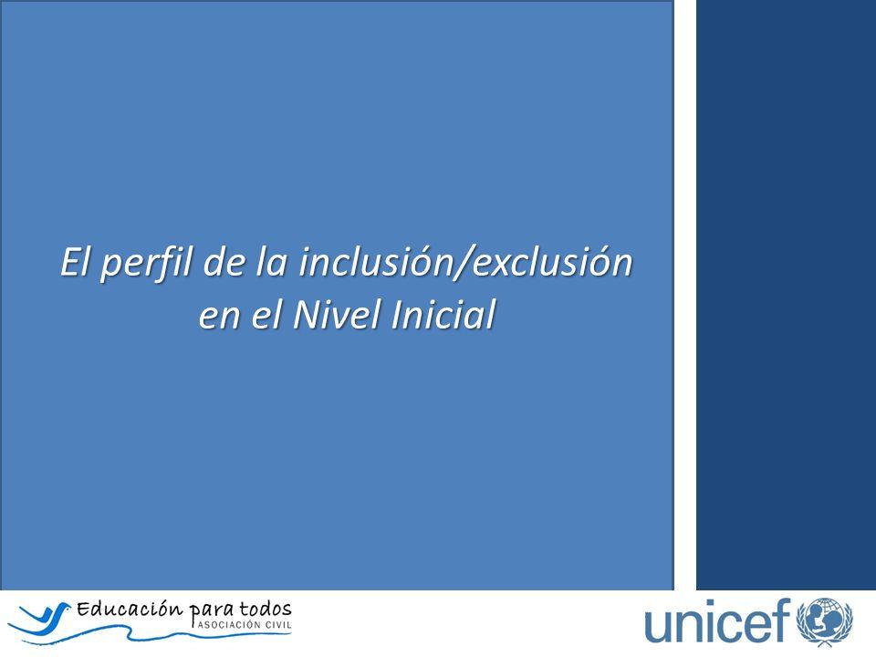 El perfil de la inclusión/exclusión en el Nivel Inicial