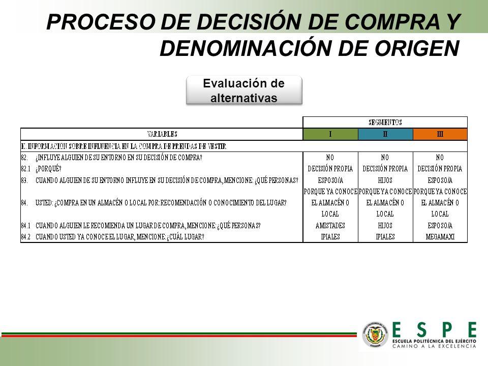 Evaluación de alternativas PROCESO DE DECISIÓN DE COMPRA Y DENOMINACIÓN DE ORIGEN