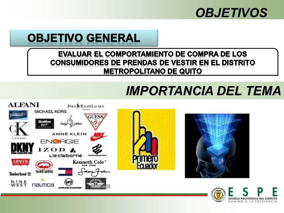 ALCANCE DEL TEMA FORMAL INFORMAL ARTESANAL CLIENTE REAL Hombres, mujeres y niños que viven en el Distrito Metropolitano de Quito.