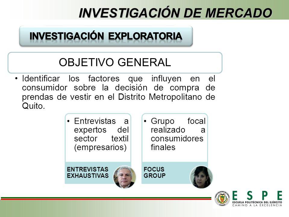 INVESTIGACIÓN DE MERCADO OBJETIVO GENERAL Identificar los factores que influyen en el consumidor sobre la decisión de compra de prendas de vestir en el Distrito Metropolitano de Quito.