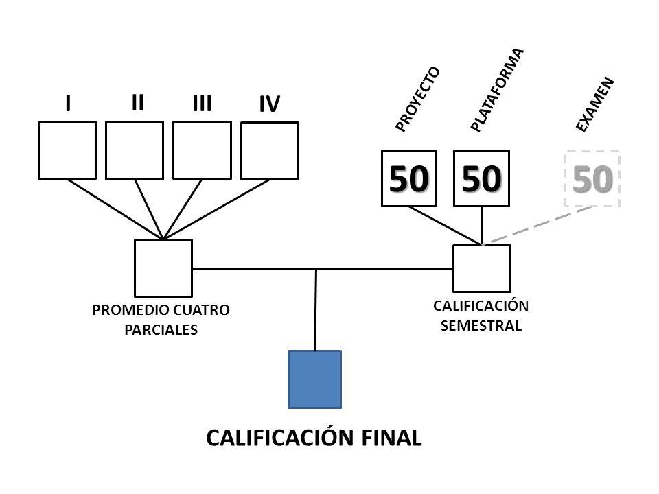 5050 PROYECTO PLATAFORMA EXAMEN I II III IV CALIFICACIÓN FINAL PROMEDIO CUATRO PARCIALES CALIFICACIÓN SEMESTRAL 50