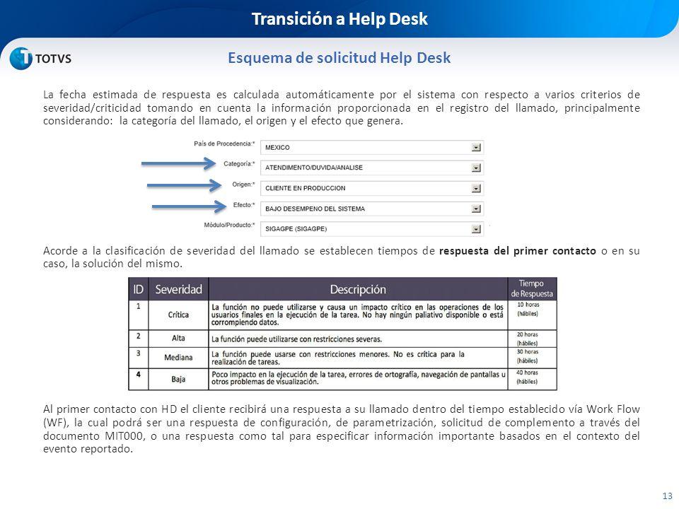Transición a Help Desk Esquema de solicitud Help Desk 13 La fecha estimada de respuesta es calculada automáticamente por el sistema con respecto a varios criterios de severidad/criticidad tomando en cuenta la información proporcionada en el registro del llamado, principalmente considerando: la categoría del llamado, el origen y el efecto que genera.