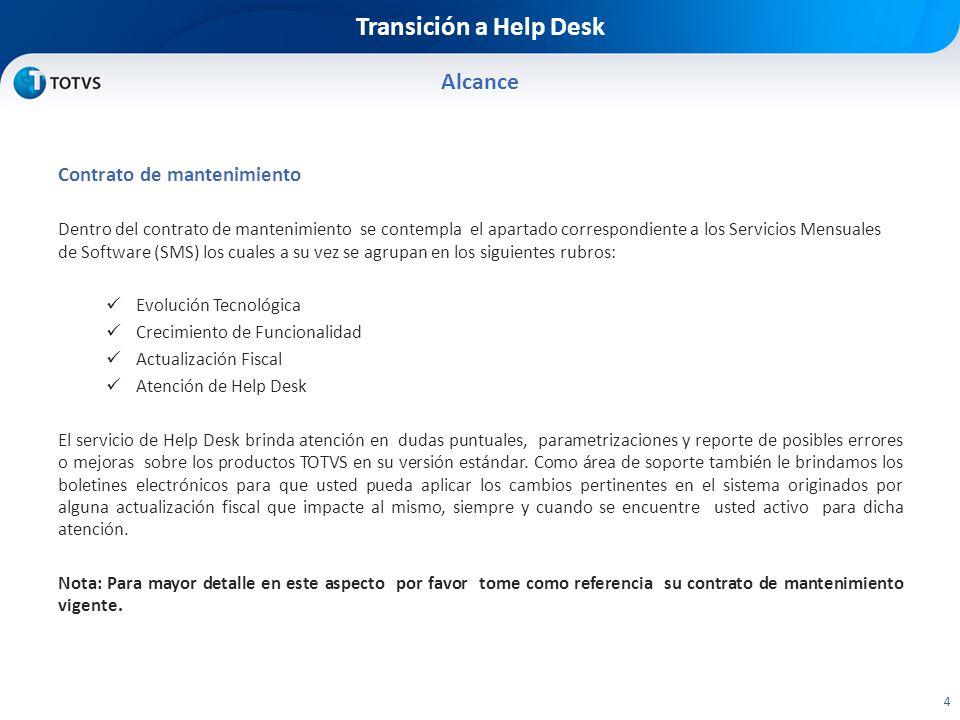 Transición a Help Desk Esquema de solicitud Help Desk 15 Código del llamado asignado.