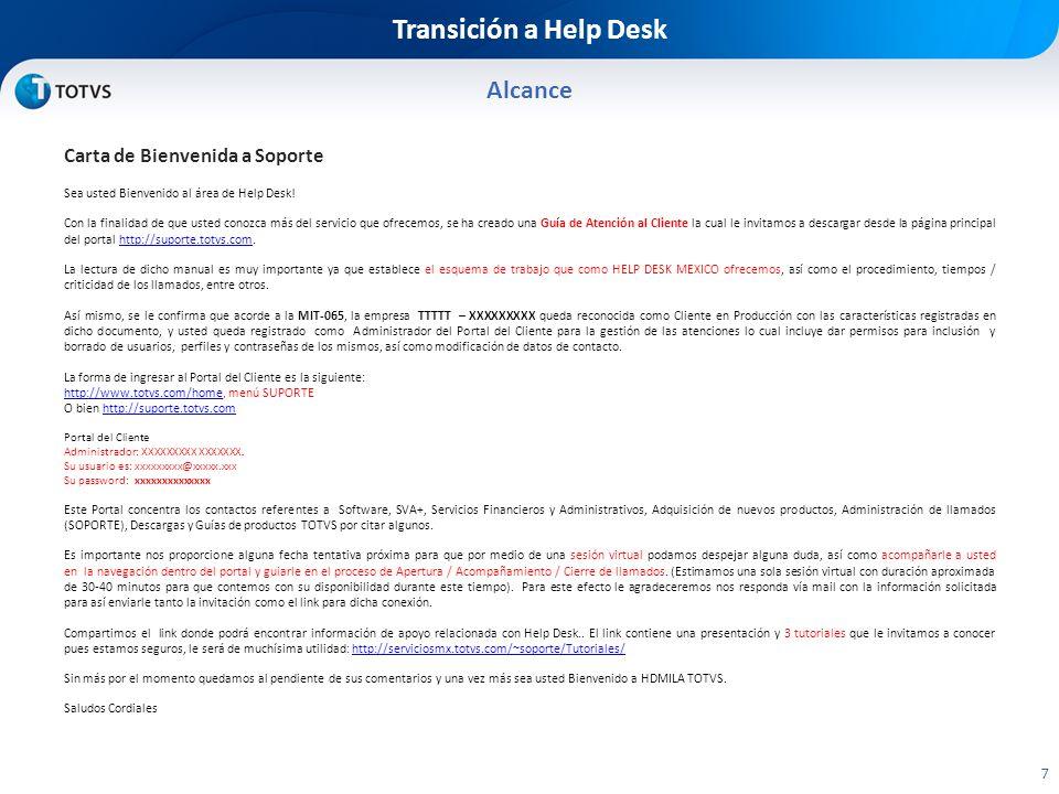 Transición a Help Desk Alcance 7 Carta de Bienvenida a Soporte Sea usted Bienvenido al área de Help Desk.
