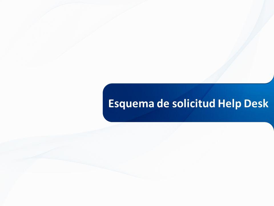 Esquema de solicitud Help Desk