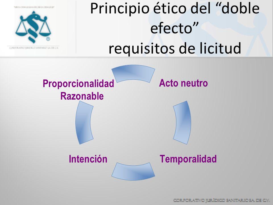 Principio ético del doble efecto requisitos de licitud Acto neutro Temporalidad Intención Proporcionalidad Razonable