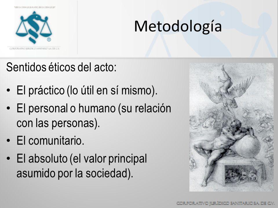 Metodología Sentidos éticos del acto: El práctico (lo útil en sí mismo).