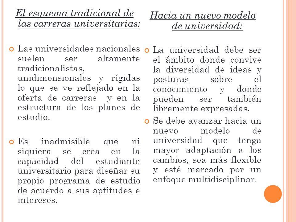 El esquema tradicional de las carreras universitarias: Las universidades nacionales suelen ser altamente tradicionalistas, unidimensionales y rígidas