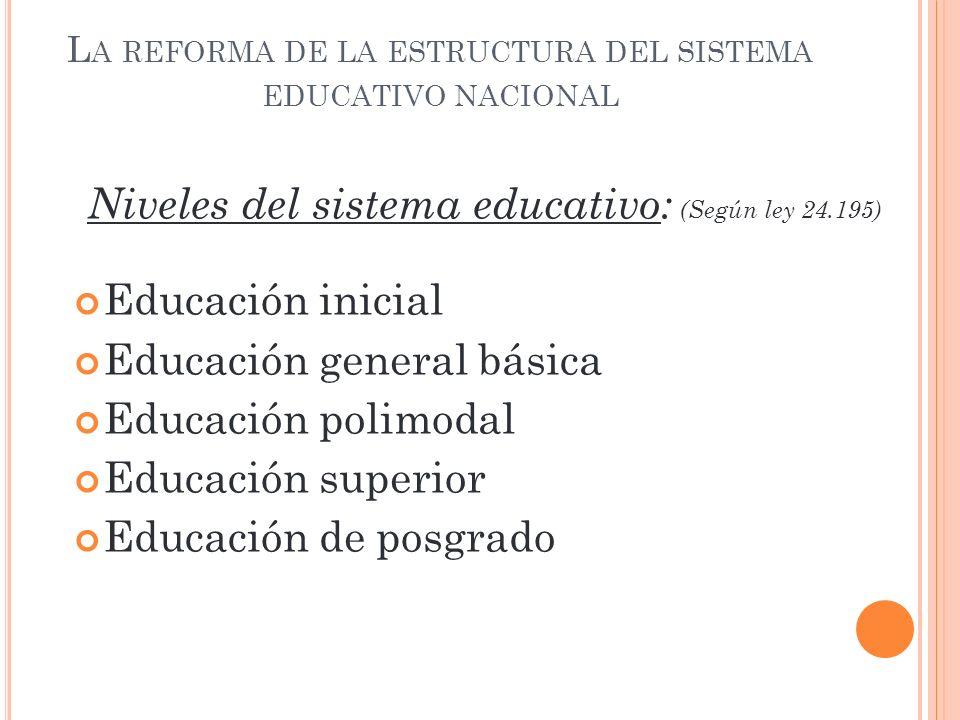 L A REFORMA DE LA ESTRUCTURA DEL SISTEMA EDUCATIVO NACIONAL Niveles del sistema educativo: (Según ley 24.195) Educación inicial Educación general bási
