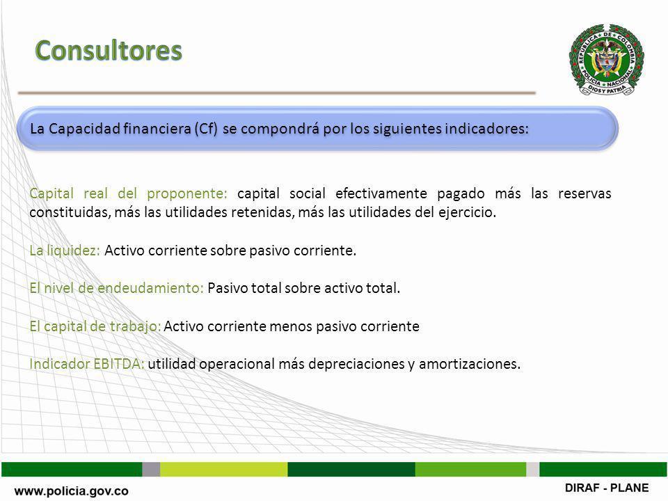 La Capacidad financiera (Cf) se compondrá por los siguientes indicadores: Capital real del proponente: capital social efectivamente pagado más las reservas constituidas, más las utilidades retenidas, más las utilidades del ejercicio.
