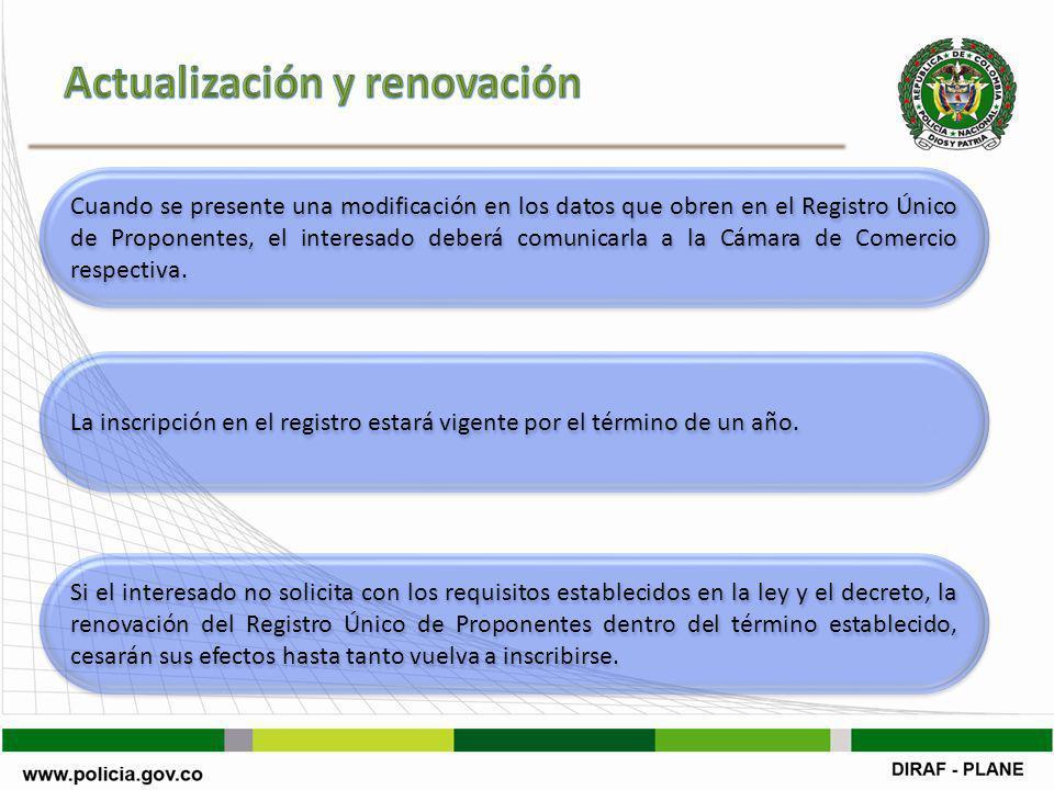 Plan de manejo ambiental Vertimientos Atmosféricos Escombros Permisos y licencias (decreto 1753/94) Residuos sólidos Residuos peligrosos Pos consumo (adquisición de bienes) Bombillas (resolución 1511/2010) Bombillas (resolución 1511/2010) Llantas (resolución 1457/2010) Llantas (resolución 1457/2010) Computadores y/o periféricos (resolución 1512/2010) Computadores y/o periféricos (resolución 1512/2010) Baterías usadas plomo acidas (resolución 372/2009)