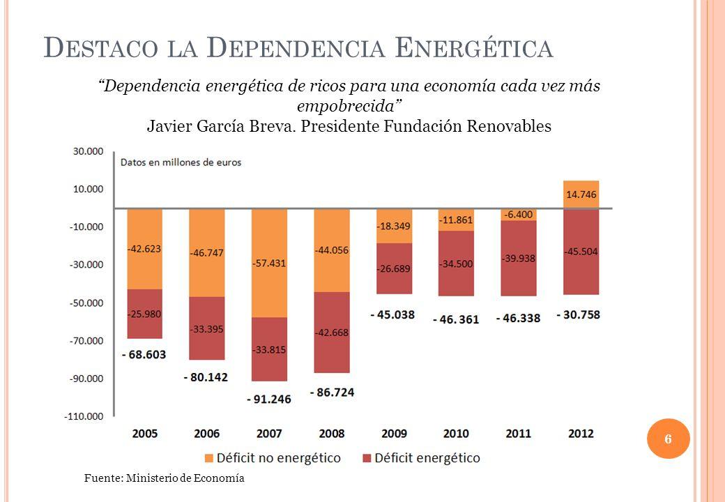 D ESTACO LA D EPENDENCIA E NERGÉTICA 6 Fuente: Ministerio de Economía Dependencia energética de ricos para una economía cada vez más empobrecida Javier García Breva.