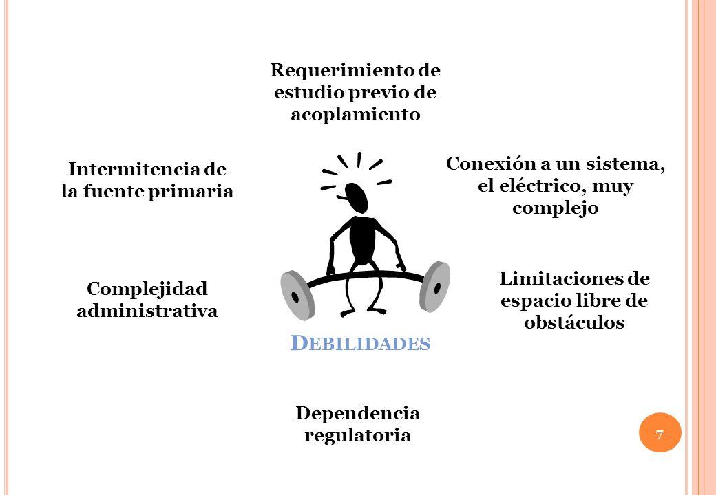7 D EBILIDADES Dependencia regulatoria Complejidad administrativa Intermitencia de la fuente primaria Requerimiento de estudio previo de acoplamiento Conexión a un sistema, el eléctrico, muy complejo Limitaciones de espacio libre de obstáculos