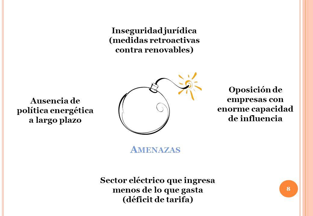 8 A MENAZAS Sector eléctrico que ingresa menos de lo que gasta (déficit de tarifa) Ausencia de política energética a largo plazo Inseguridad jurídica (medidas retroactivas contra renovables) Oposición de empresas con enorme capacidad de influencia