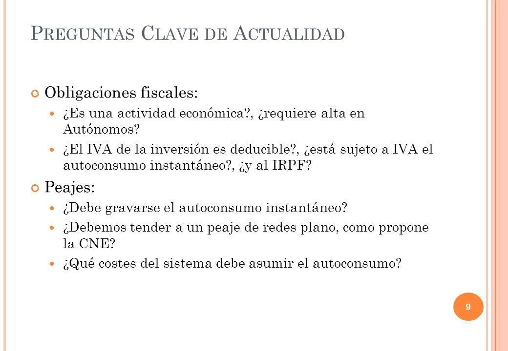 P REGUNTAS C LAVE DE A CTUALIDAD Obligaciones fiscales: ¿Es una actividad económica?, ¿requiere alta en Autónomos? ¿El IVA de la inversión es deducibl