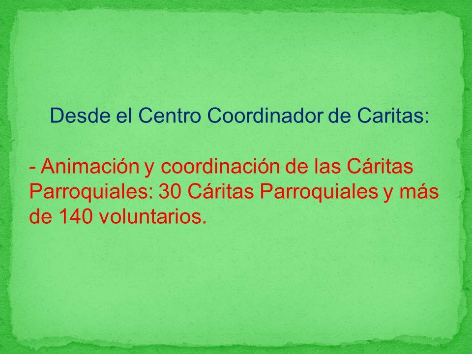 Desde el Centro Coordinador de Caritas: - Animación y coordinación de las Cáritas Parroquiales: 30 Cáritas Parroquiales y más de 140 voluntarios.