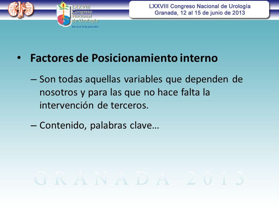 Factores de Posicionamiento interno – Son todas aquellas variables que dependen de nosotros y para las que no hace falta la intervención de terceros.