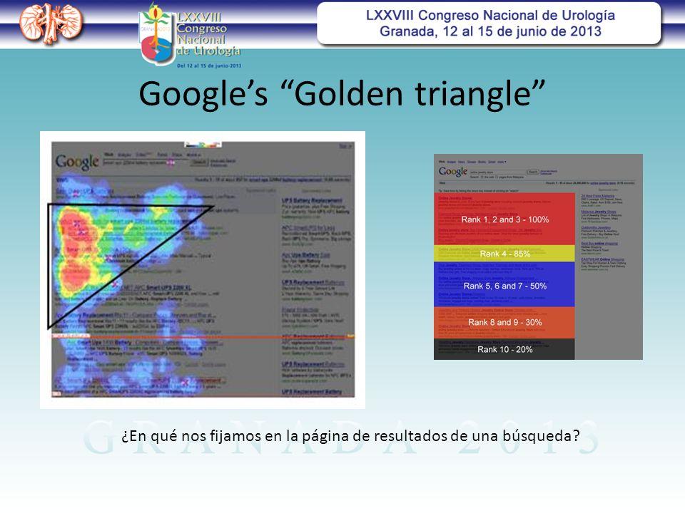Googles Golden triangle ¿En qué nos fijamos en la página de resultados de una búsqueda?