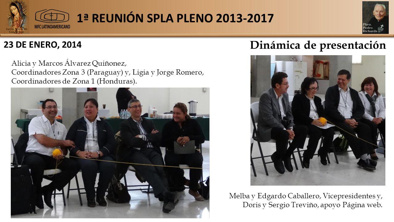 1ª REUNIÓN SPLA PLENO 2013-2017 23 DE ENERO, 2014 Dinámica de presentación Alicia y Marcos Álvarez Quiñonez, Coordinadores Zona 3 (Paraguay) y, Ligia y Jorge Romero, Coordinadores de Zona 1 (Honduras).