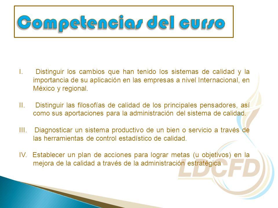 I. Distinguir los cambios que han tenido los sistemas de calidad y la importancia de su aplicación en las empresas a nivel Internacional, en México y