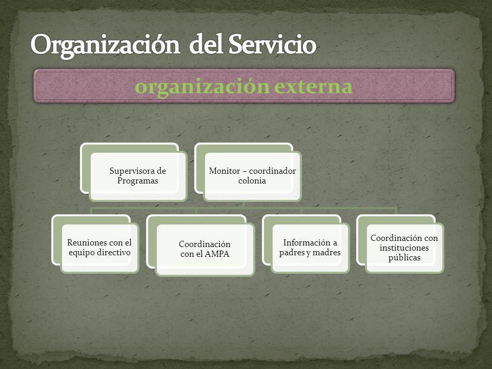 organización externa Supervisora de Programas Monitor – coordinador colonia Reuniones con el equipo directivo Coordinación con el AMPA Información a padres y madres Coordinación con instituciones públicas