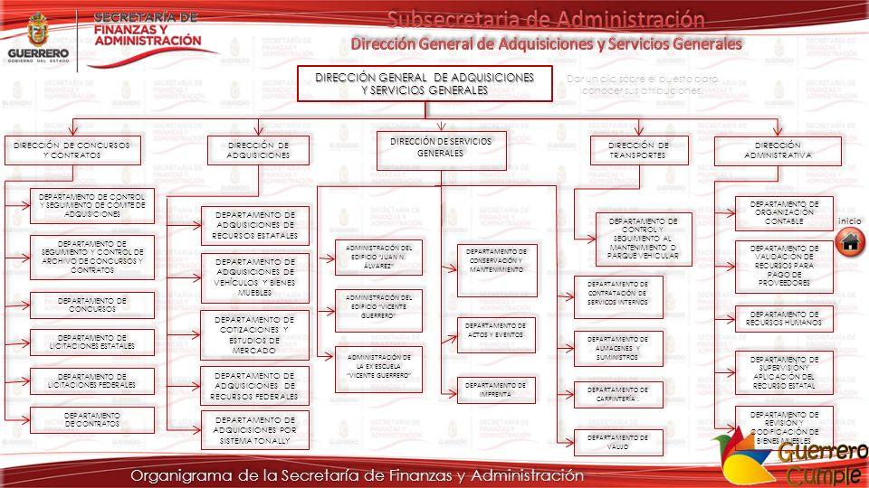Organigrama de la Secretaría de Finanzas y Administración DIRECCIÓN GENERAL DE ADQUISICIONES DIRECCIÓN GENERAL DE ADQUISICIONES Y SERVICIOS GENERALES Y SERVICIOS GENERALES DIRECCIÓN DE CONCURSOS Y CONTRATOS DIRECCIÓN DE ADQUISICIONES DIRECCIÓN DE TRANSPORTES DIRECCIÓN ADMINISTRATIVA DEPARTAMENTO DE CONTROL Y SEGUIMIENTO DE CÓMITE DE ADQUISICIONES DEPARTAMENTO DE SEGUIMIENTO Y CONTROL DE ARCHIVO DE CONCURSOS Y CONTRATOS DEPARTAMENTO DE CONCURSOS DEPARTAMENTO DE LICITACIONES ESTATALES DEPARTAMENTO DE LICITACIONES FEDERALES DEPARTAMENTO DE CONTRATOS DEPARTAMENTO DE CONTRATOS DEPARTAMENTO DE ADQUISICIONES DE RECURSOS ESTATALES DEPARTAMENTO DE ADQUISICIONES DE VEHÍCULOS Y BIENES MUEBLES DEPARTAMENTO DE COTIZACIONES Y ESTUDIOS DE MERCADO DEPARTAMENTO DE ADQUISICIONES DE RECURSOS FEDERALES DEPARTAMENTO DE ADQUICISIONES POR SISTEMA TONALLY DEPARTAMENTO DE CONTROL Y SEGUIMIENTO AL MANTENIMIENTO D PARQUE VEHICULAR DEPARTAMENTO DE ORGANIZACIÓN CONTABLE DEPARTAMENTO DE VALIDACIÓN DE RECURSOS PARA PAGO DE PROVEEDORES DEPARTAMENTO DE RECURSOS HUMANOS DEPARTAMENTO DE SUPERVISIÓNY APLICACIÓN DEL RECURSO ESTATAL DEPARTAMENTO DE REVISIÓN Y CODIFICACIÓN DE BIENES MUEBLES DIRECCIÓN DE SERVICIOS GENERALES ADMINISTRACIÓN DEL EDIFICIO JUAN N.