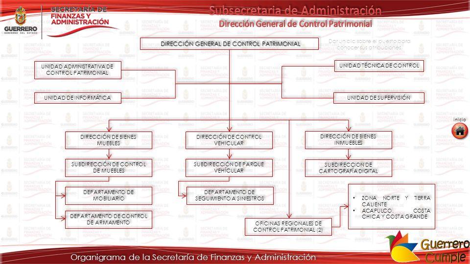 Organigrama de la Secretaría de Finanzas y Administración DIRECCIÓN GENERAL DE CONTROL PATRIMONIAL DIRECCIÓN GENERAL DE CONTROL PATRIMONIAL DIRECCIÓN GENERAL DE CONTROL PATRIMONIAL DIRECCIÓN GENERAL DE CONTROL PATRIMONIAL OFICINAS REGIONALES DE CONTROL PATRIMONIAL (2) ZONA NORTE Y TIERRA CALIENTE ACAPULCO, COSTA CHICA Y COSTA GRANDE ZONA NORTE Y TIERRA CALIENTE ACAPULCO, COSTA CHICA Y COSTA GRANDE inicio Dar un clic sobre el puesto para conocer sus atribuciones.